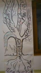 arbre-elpaisquevolemlesdones